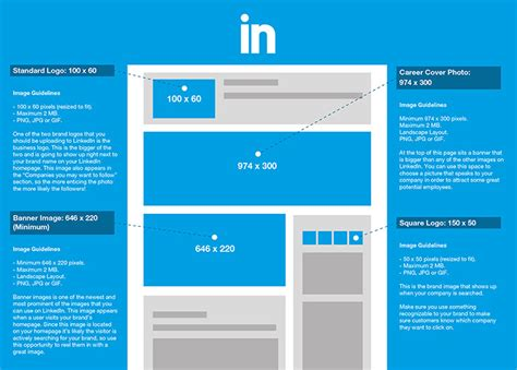 standard l post banner size 2016 social media image dimensions size guide phancybox