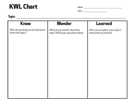 kwl chart template word document iranport pw