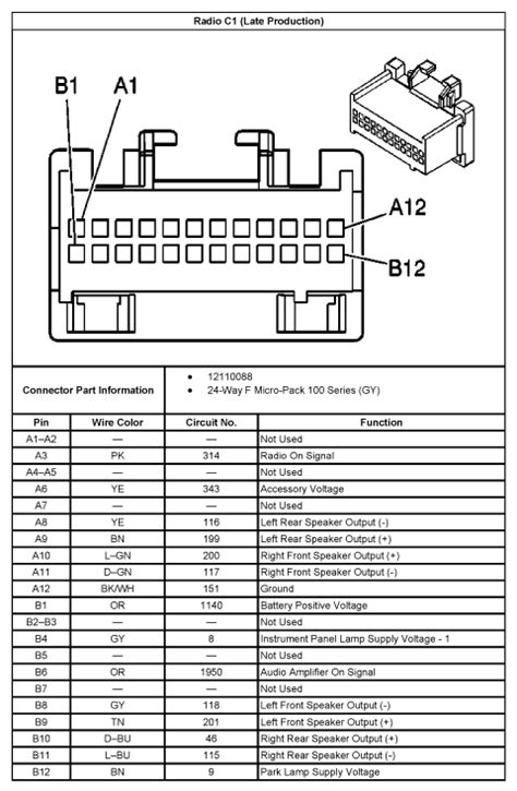 radio wiring diagram 2004 saturn ion radio free engine image for user manual download trying to put a 2004 saturn radio pt no 22727872 into my 2003 saturn ion i using metra
