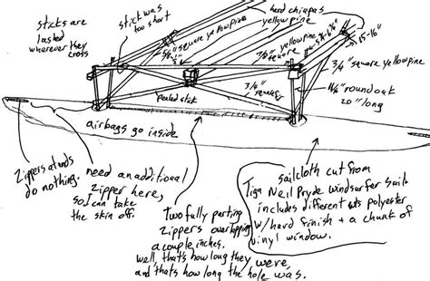 how to rig outriggers diagram pvc canoe outrigger plans details antiqu boat plan