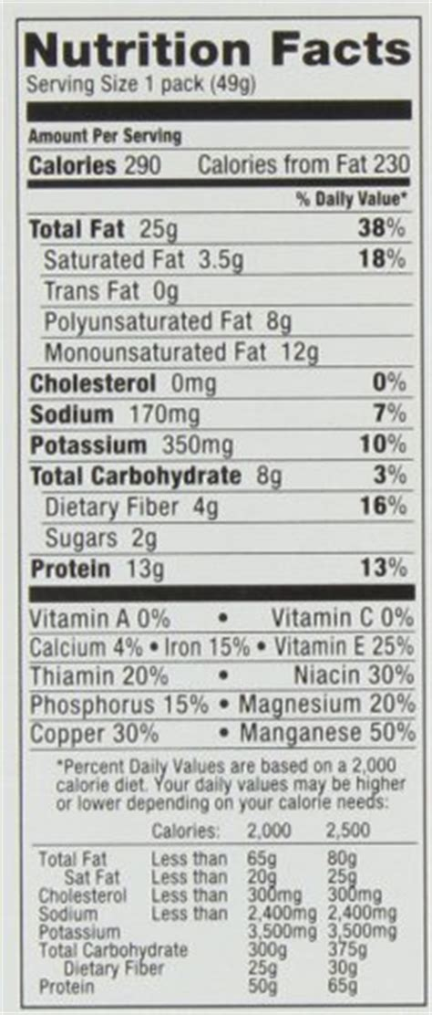 Planters Peanuts Nutrition Facts by Planters Peanuts Salted 1 75 Ounce Bags Pack Of 48