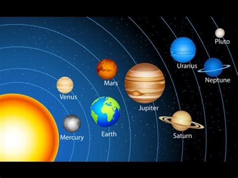 planet color our solar system animation 禔 綷