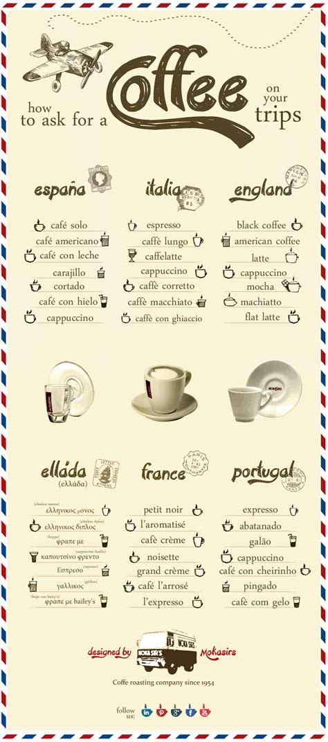 Coffees From Around The World by How To Order Coffee Around The World