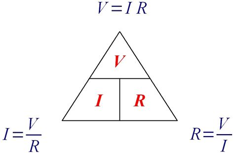 ohm s formula triangle learn digilentinc resistance and ohm s