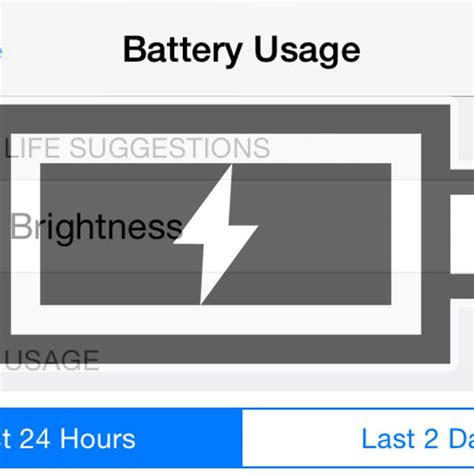 iphone battery dies fast iphone 6 battery draining fast how to check ios 8 battery usage
