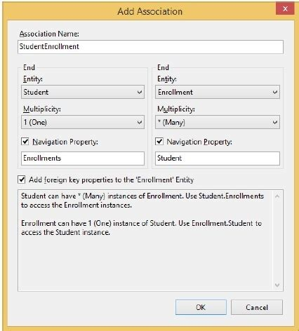 tutorialspoint entity framework entity framework model first approach