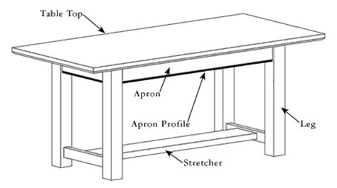 Parts Of A Desk by Custom Table Design Considerations Paul Grothouse Custom