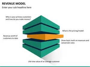 Revenue Model Template by Revenue Model Powerpoint Template