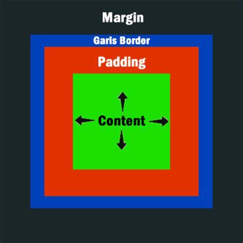 pengertian layout css pengertian border padding dan margin pada css ngalor