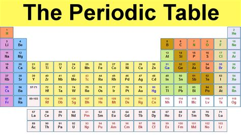 periodic table of entertainment
