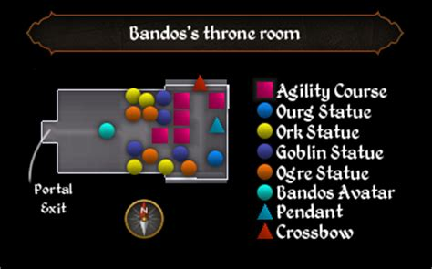 bandos throne room information the full wiki bandos s throne room runescape wiki fandom powered by