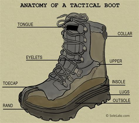 boat parts and spares how to choose the right tactical boot