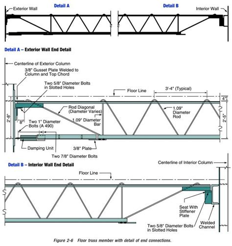 joist section pin by hamid toliat on architectural construction