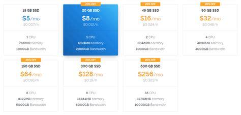 Voucher Tri Cinta6 Kuota 50gb vultr coupon th 225 ng 8 tặng 3 50gb block storage free chia sẽ kiến thức v 224 thủ thuật