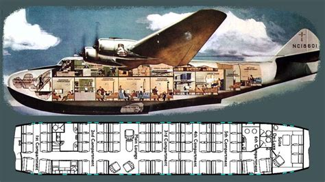 Flying Boat Interior by Boeing 314 Clipper Ship Fdr Flew To Casablanca Conference
