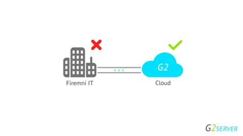 Alarm Helios G2 g2 server migrujte v紂e do cloudu
