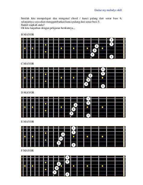 belajar kunci gitar dan gambarnya belajar gitar dasar disertai gambar
