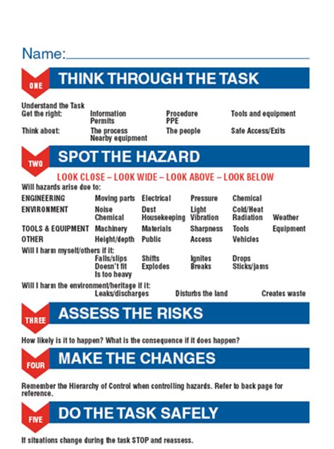 take 5 risk assessment template delta take 5 safety checklist safety