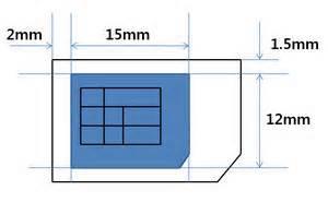 membuat sim nano personal blog anang m tutorial mudah membuat micro sim card