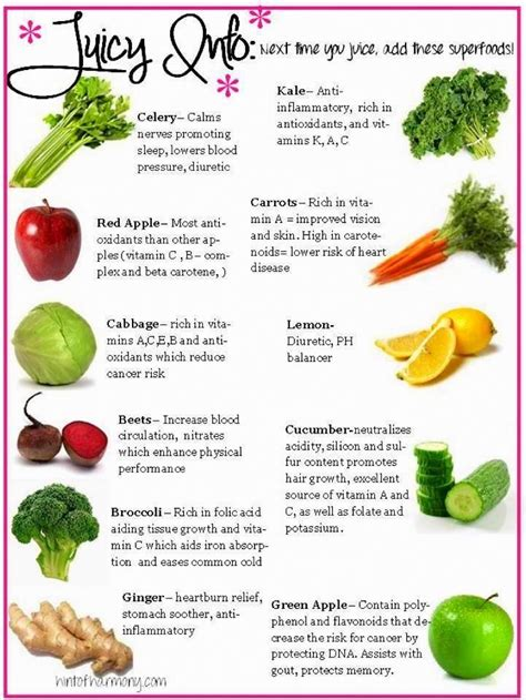 Benefits Of Fruit And Vegetable Detox by Juicing Vegetables And Their Benefits Health