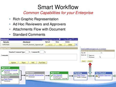 workflow peoplesoft workflow and row level security solutions for peoplesoft