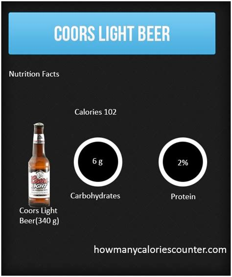 sugar in coors light how many carbs in coors light decoratingspecial com