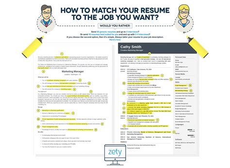 How Write A Resume by How To Make A Resume A Step By Step Guide 30 Exles