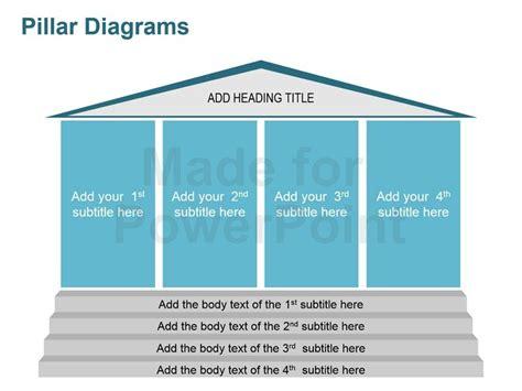 Pillars Of Business Editable Ppt Slides Strategic Pillars Template