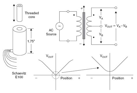 variable transformer wiring diagram transformer free