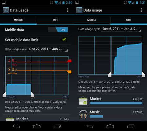 how to clear system data on android how to clear the data usage android enthusiasts stack exchange