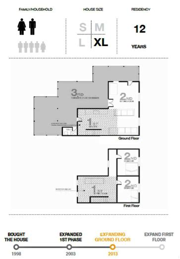 Multi Family Apartment Plans Incremental Housing Articles Photographs By Partners