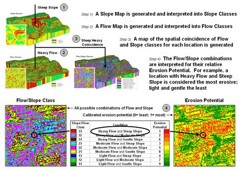 spatial pattern analysis gis spatial analysis and statistics