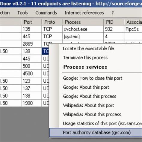 verifica porte aperte due software per verificare le porte aperte sui sistemi in