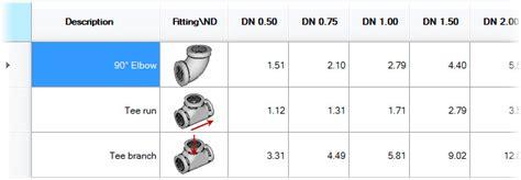Plumbing Calculation Software by Plumbing Software Hidrasoftware