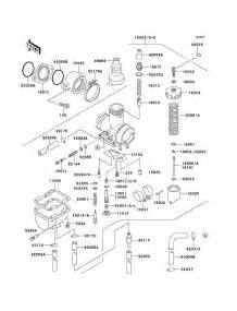 2003 honda rincon wiring diagram 2003 get free image about wiring diagram
