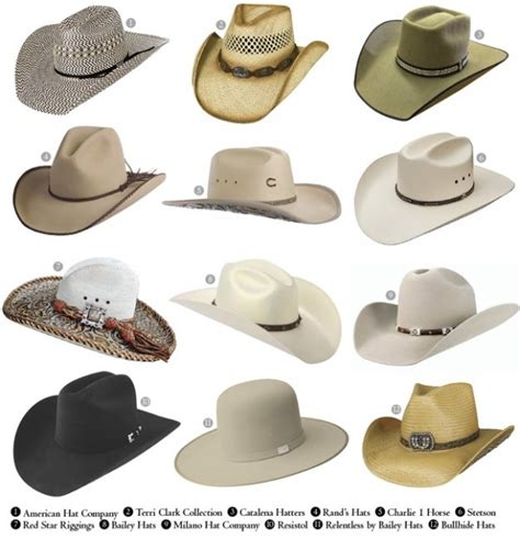 different styles of country 25 best ideas about cowboy hat styles on