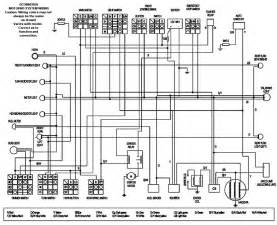 roketa wiring color scheme