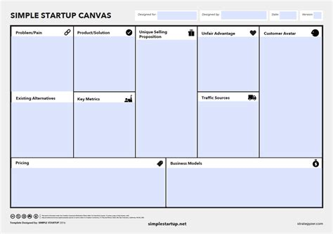simple startup business plan template 10 step business plan template for digital entrepreneurs