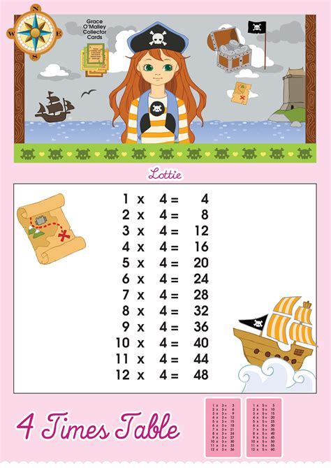 Time Table Of 4 by 4 Times Table Printable Chart Lottie Dolls