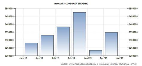 banche ungheresi grillo sovranita monetaria e orbanomics