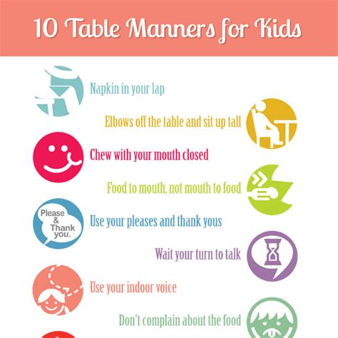 8 Basic Manners To Teach Your Child And How by Teaching Manners 10 Table Manners Printable Table