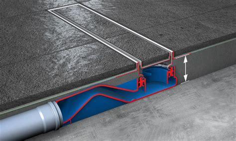 tece douchedrain lage douchegoten ideaal voor renovatie sanigids