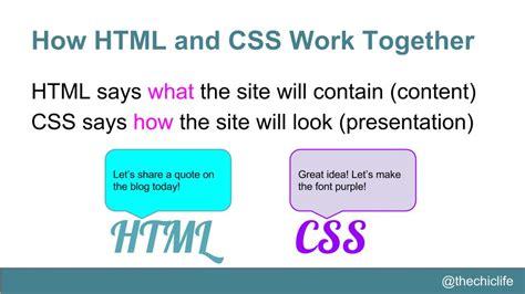 pengenalan macam tag html dasar part 3 tutorial template pengenalan dasar css template blogger part 5 tutorial