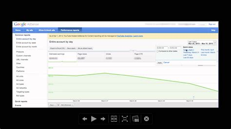 adsense revenue youtube view youtube earnings in adsense workaround for april 2013