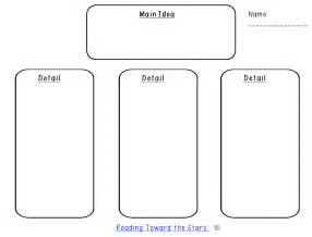 idea organizer simply centers main idea and detail concentration