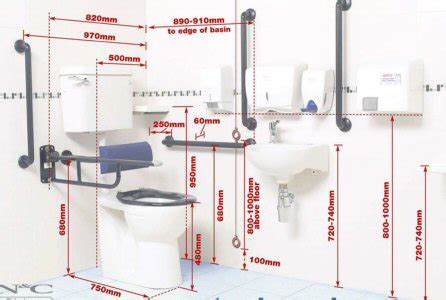 assisted bathroom layout document m doc m regulations and guidance gentworks