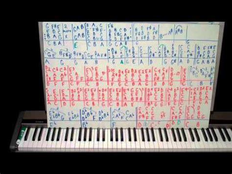 tutorial piano if ain t got you piano lesson if i ain t got you alicia keys tutorial youtube