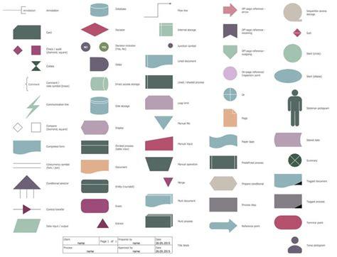 best flowchart 17 best what is a diagram flowcharts images on
