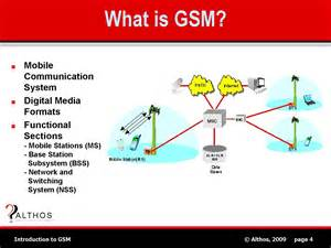 gsm technology by sahil tarfe alchetron