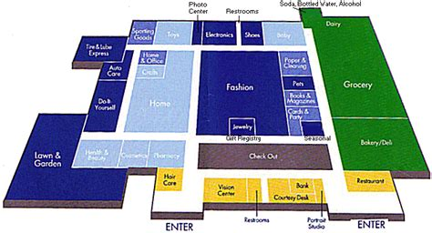 walmart supercenter floor plan walmart store layout part 1 technology viewpoints